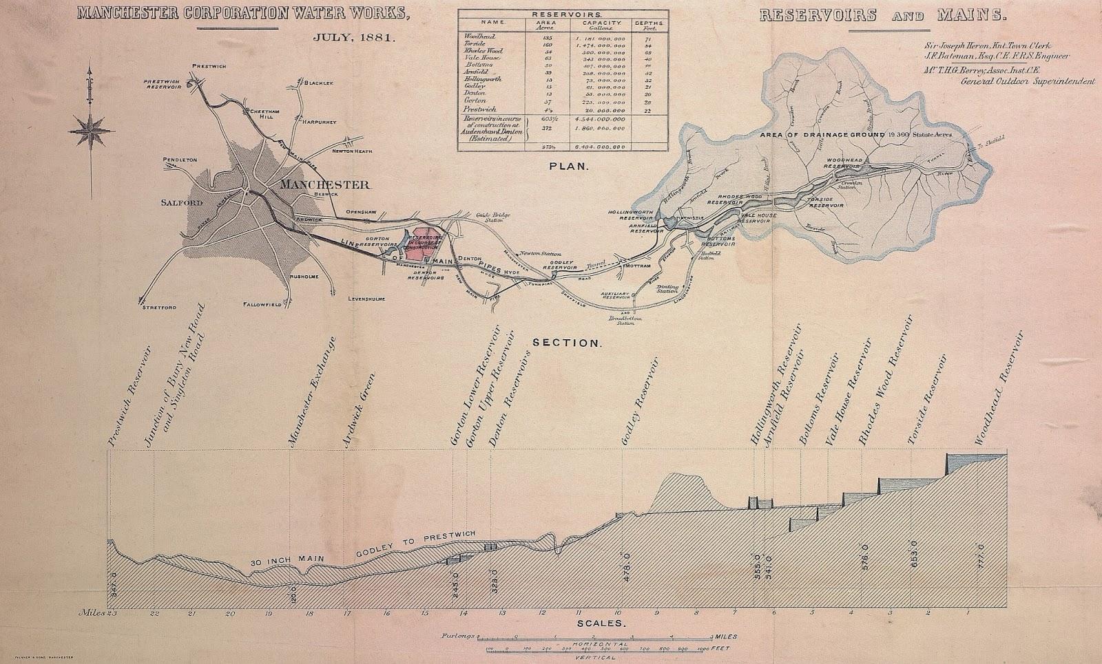 Longendale Reservoir connection 1881